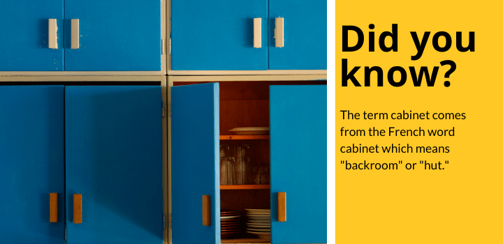 """Did you know: The term cabinet comes from the French word cabinet which means """"backroom"""" or """"hut."""""""