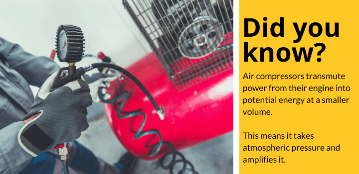 Did you know: Air compressors transmute power from their engine into potential energy at a smaller volume.  This means it takes atmospheric pressure and amplifies it.