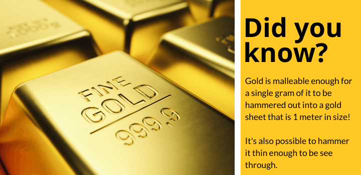 Did you know: Gold is malleable enough for a single gram of it to be hammered out into a gold sheet that is 1 meter in size!  It's also possible to hammer it thin enough to be see through.