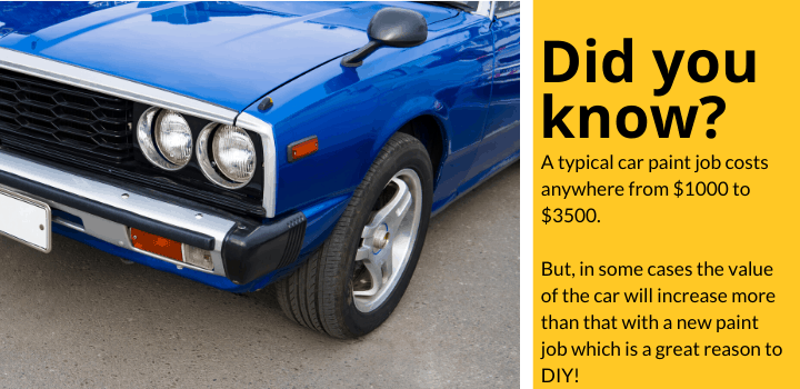 Did you know: A typical car paint job costs anywhere from $1000 to $3500. But, in some cases the value of the car will increase more than that with a new paint job which is a great reason to DIY!