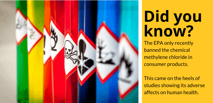 Did you know: The EPA only recently banned the chemical methylene chloride in consumer products. This came on the heels of studies showing its adverse affects on human health.