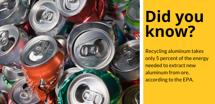 Did you know: Recycling aluminum takes only 5 percent of the energy needed to extract new aluminum from ore, according to the EPA.
