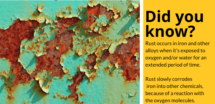 Did you know: Rust occurs in iron and other alloys when it's exposed to oxygen and/or water for an extended period of time. Rust slowly corrodes ironinto other chemicals, because of a reaction with theoxygenmolecules.