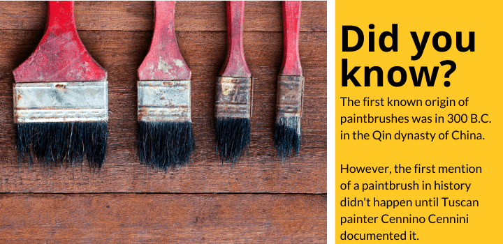Did you know: The first known origin of paintbrushes was in 300 B.C. in the Qin dynasty of China. However, the first mention of a paintbrush in history didn't happen until Tuscan painter Cennino Cennini documented it.